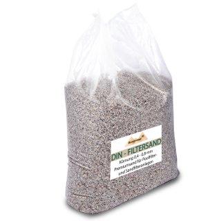 Filtersand für Sandfilteranlagen 0,7-1,2 mm H1